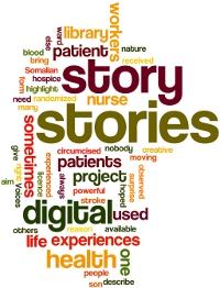 Patient Voices Wordle